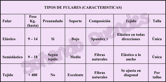 Tabla-Tipos-Fulares_2